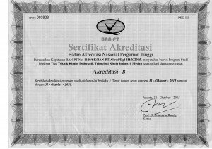 Akreditasi TK 2015-2020